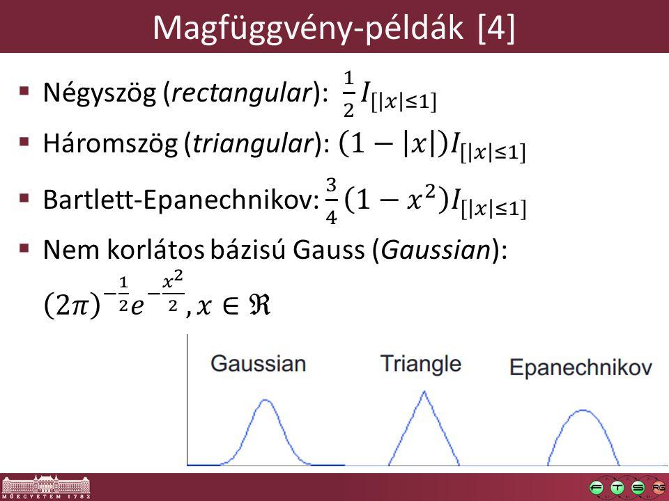 Magfüggvény-példák [4]